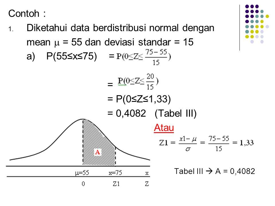 Contoh : 1. Diketahui data berdistribusi normal dengan mean  = 55 dan deviasi standar = 15 a) P(55≤x≤75) = = = P(0≤Z≤1,33) = 0,4082 (Tabel III) Atau