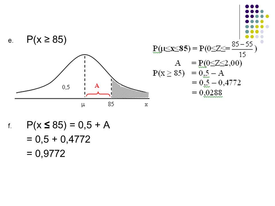 e. P(x ≥ 85) f. P(x ≤ 85) = 0,5 + A = 0,5 + 0,4772 = 0,9772