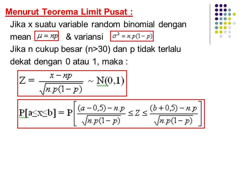 Menurut Teorema Limit Pusat : Jika x suatu variable random binomial dengan mean & variansi. Jika n cukup besar (n>30) dan p tidak terlalu dekat dengan