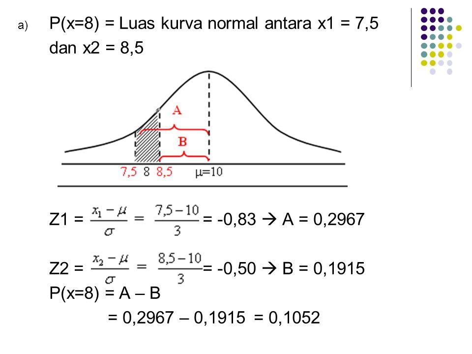 a) P(x=8) = Luas kurva normal antara x1 = 7,5 dan x2 = 8,5 Z1 = = -0,83  A = 0,2967 Z2 = = -0,50  B = 0,1915 P(x=8) = A – B = 0,2967 – 0,1915= 0,105