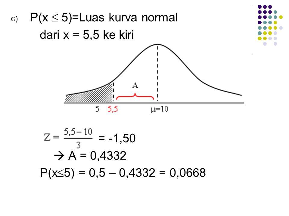 c) P(x  5)=Luas kurva normal dari x = 5,5 ke kiri = -1,50  A = 0,4332 P(x  5) = 0,5 – 0,4332 = 0,0668