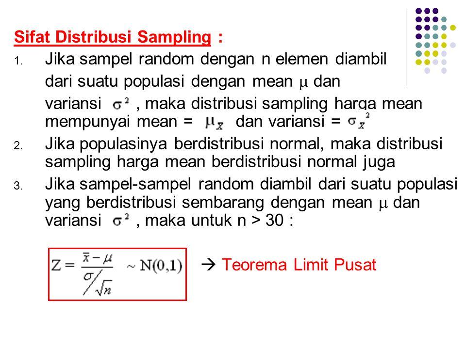 Sifat Distribusi Sampling : 1. Jika sampel random dengan n elemen diambil dari suatu populasi dengan mean  dan variansi, maka distribusi sampling har