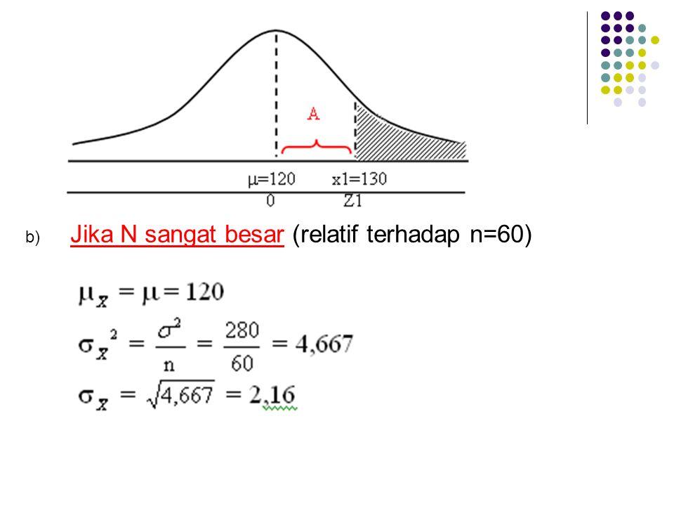 b) Jika N sangat besar (relatif terhadap n=60)