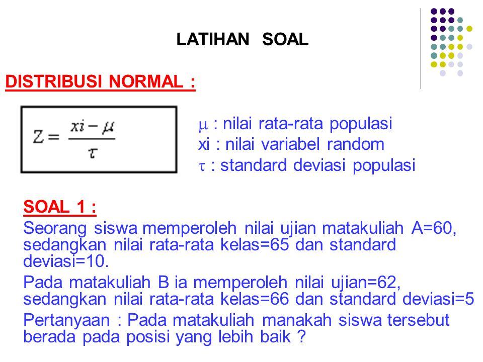 LATIHAN SOAL DISTRIBUSI NORMAL :  : nilai rata-rata populasi xi : nilai variabel random  : standard deviasi populasi SOAL 1 : Seorang siswa memperol