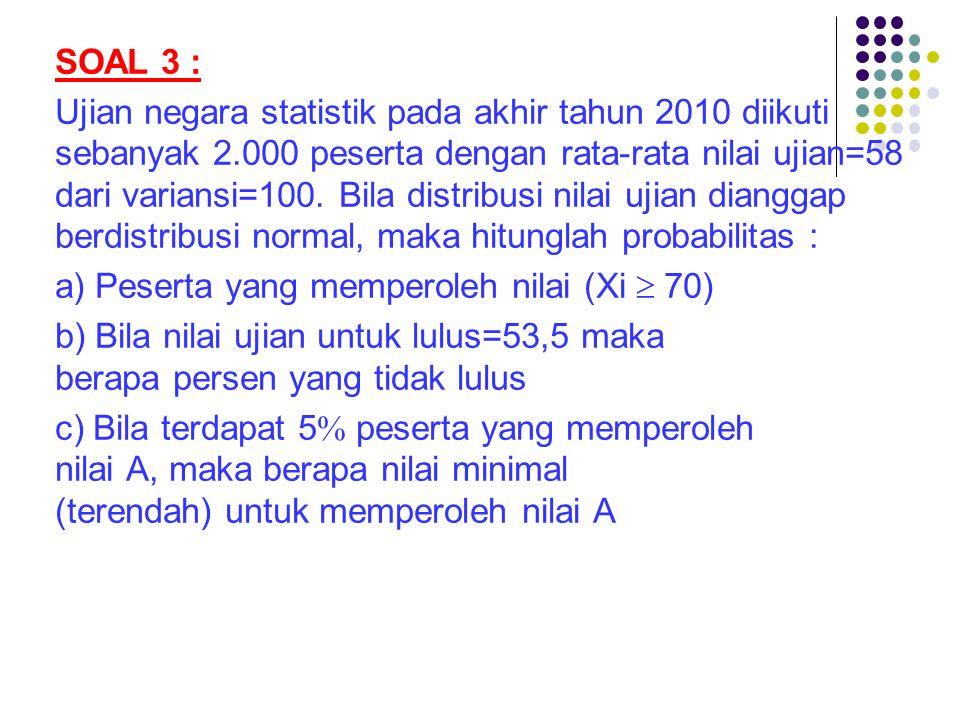 SOAL 3 : Ujian negara statistik pada akhir tahun 2010 diikuti sebanyak 2.000 peserta dengan rata-rata nilai ujian=58 dari variansi=100. Bila distribus