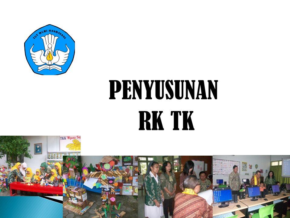 ProgramKegiatan Penanggung Jawab Jadwal 2011201220132014 Program : Pengembangan Pendidik dan Tenaga KependidikanGjGnGjGnGjGnGjGn Kegiatan: 1.