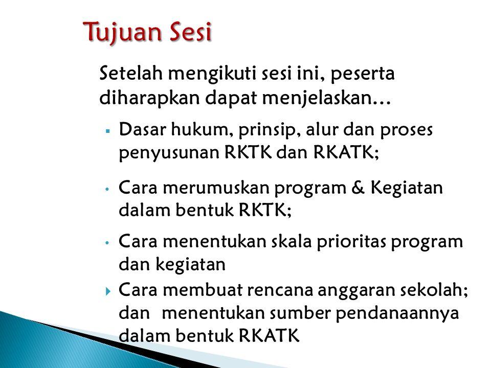  Proses menentukan tindakan masa depan (4 tahun) sekolah yang tepat, melalui urutan pilihan, dengan memper-hitungkan ketersediaan sumber daya.