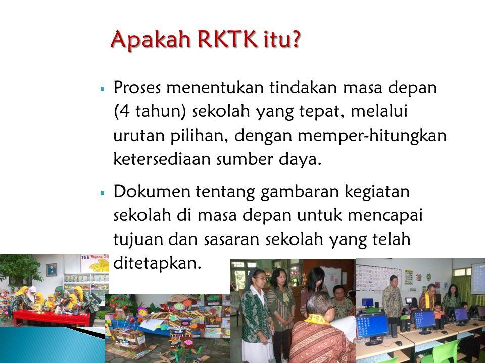  Proses menentukan tindakan masa depan (4 tahun) sekolah yang tepat, melalui urutan pilihan, dengan memper-hitungkan ketersediaan sumber daya.  Doku