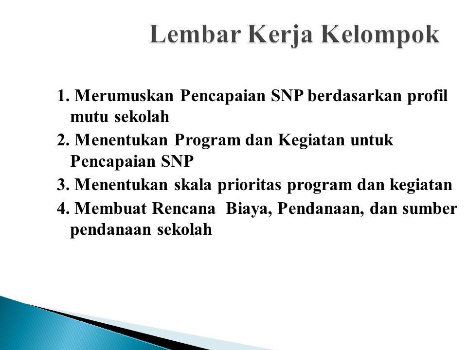 1. Merumuskan Pencapaian SNP berdasarkan profil mutu sekolah 2. Menentukan Program dan Kegiatan untuk Pencapaian SNP 3. Menentukan skala prioritas pro