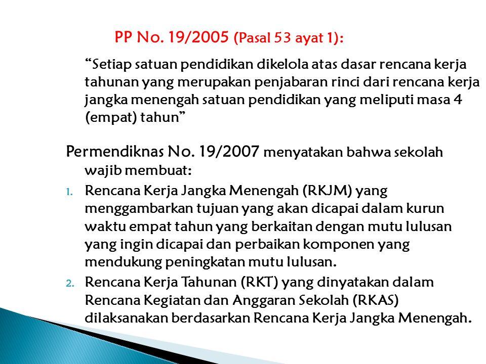"""PP No. 19/2005 (Pasal 53 ayat 1): """"Setiap satuan pendidikan dikelola atas dasar rencana kerja tahunan yang merupakan penjabaran rinci dari rencana ker"""