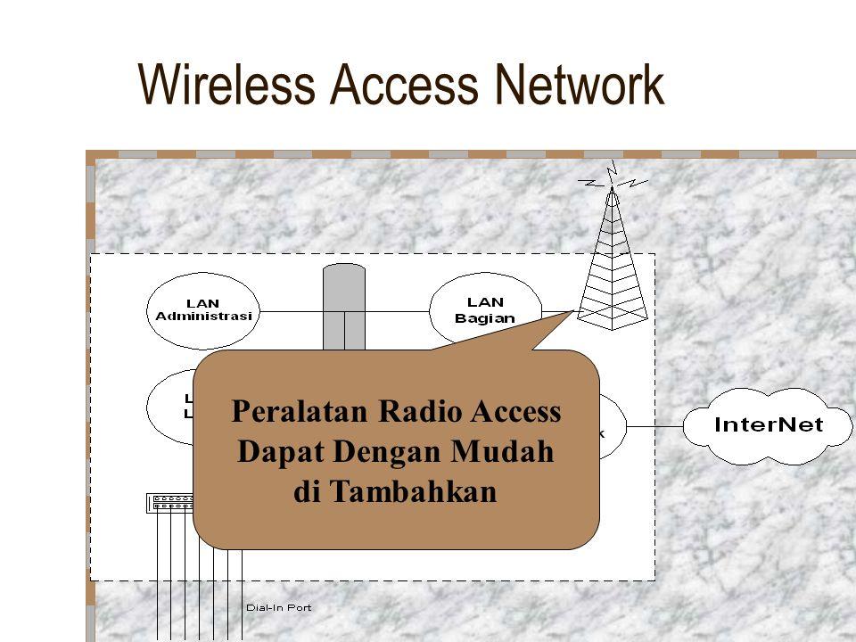 Wireless Access Network Peralatan Radio Access Dapat Dengan Mudah di Tambahkan
