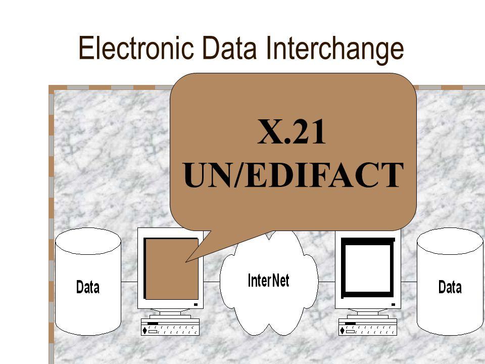X.21 UN/EDIFACT