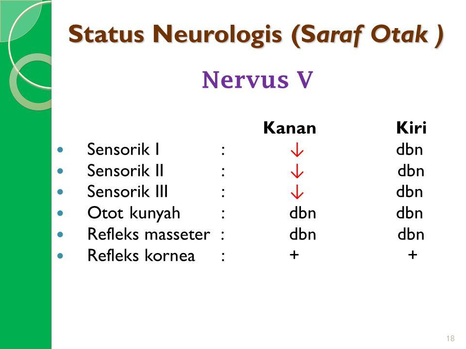 Status Neurologis (Saraf Otak ) Nervus V Kanan Kiri Sensorik I : ↓ dbn Sensorik II : ↓ dbn Sensorik III : ↓ dbn Otot kunyah : dbn dbn Refleks masseter