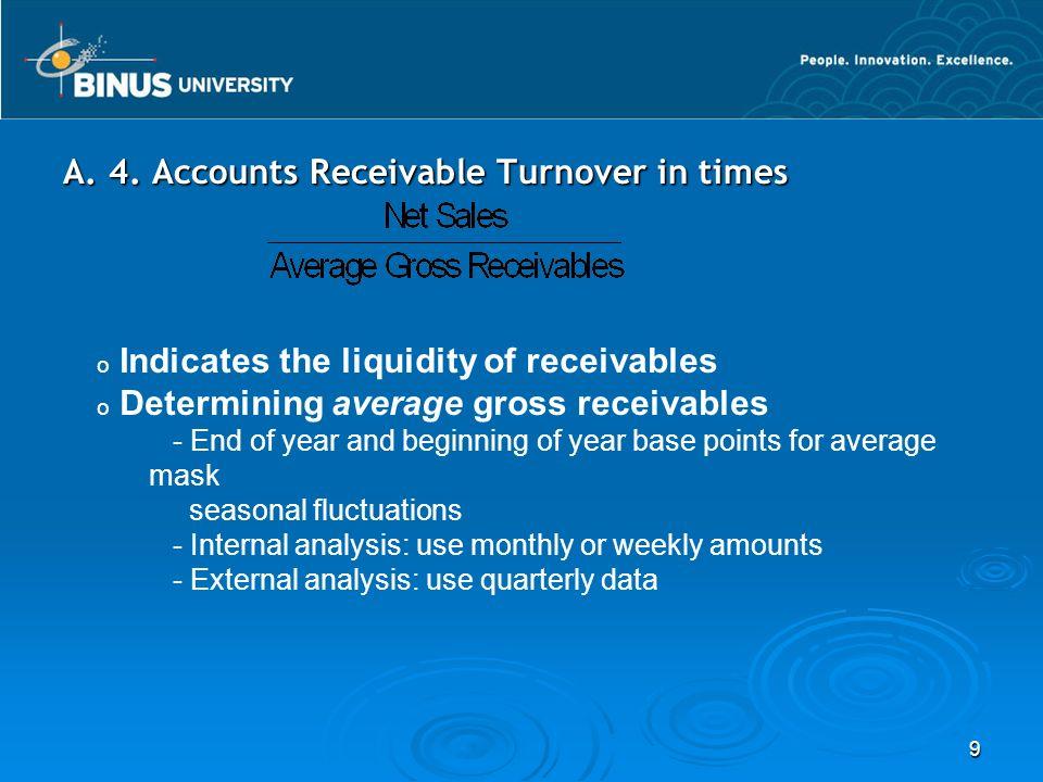 20 LATIHAN SOAL: FINANCIAL REPORTING AND ANALYSIS-GIBSON P6-16 dan /P7-9