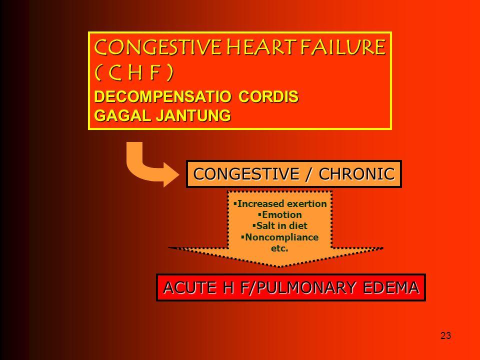 23 CONGESTIVE HEART FAILURE ( C H F ) DECOMPENSATIO CORDIS GAGAL JANTUNG CONGESTIVE / CHRONIC ACUTE H F/PULMONARY EDEMA   Increased exertion   Emo