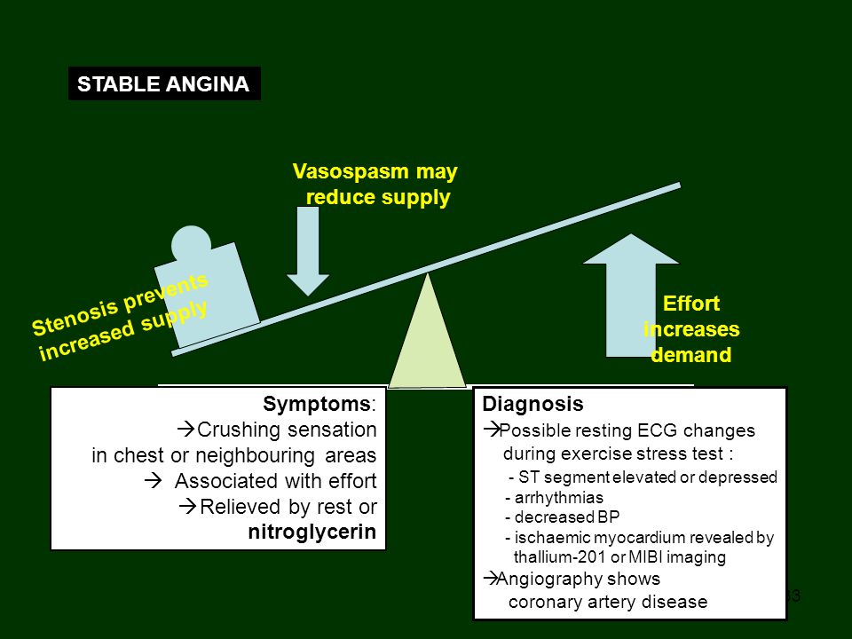 33 STABLE ANGINA Effort increases demand Vasospasm may reduce supply Stenosis prevents increased supply Symptoms:  Crushing sensation in chest or nei