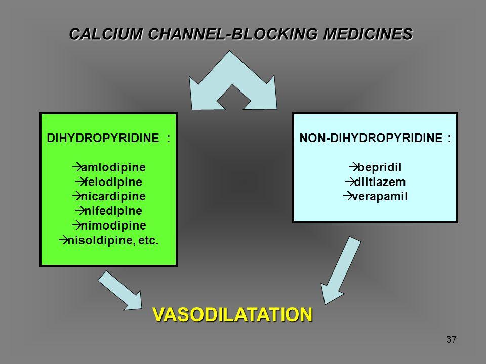 37 CALCIUM CHANNEL-BLOCKING MEDICINES DIHYDROPYRIDINE :   amlodipine   felodipine   nicardipine   nifedipine   nimodipine   nisoldipine, e