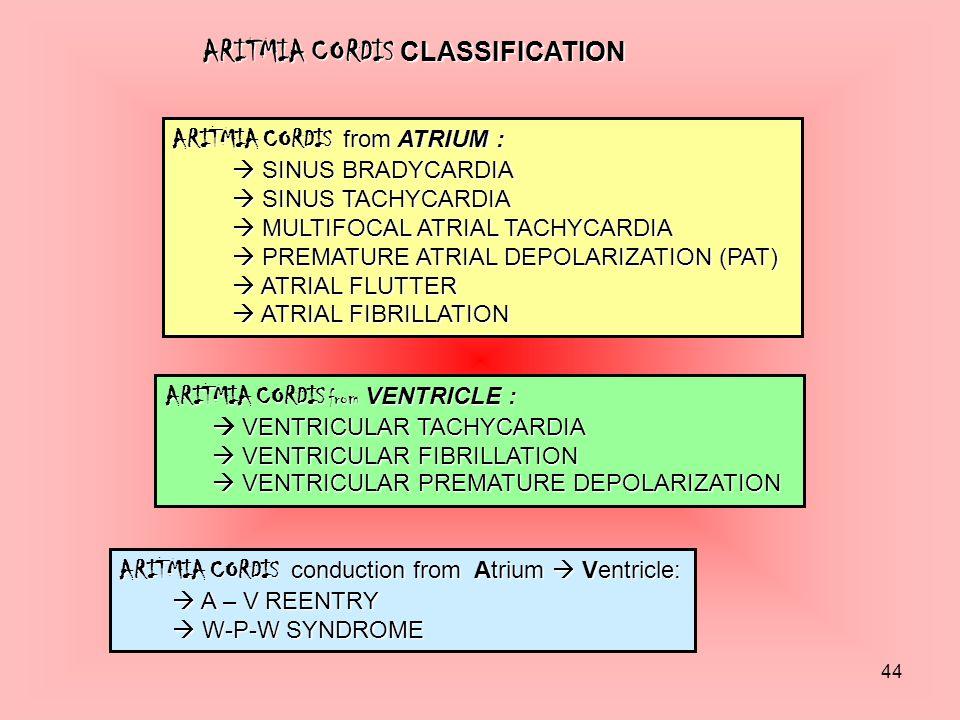 44 ARITMIA CORDIS CLASSIFICATION ARITMIA CORDIS from ATRIUM :  SINUS BRADYCARDIA  SINUS BRADYCARDIA  SINUS TACHYCARDIA  SINUS TACHYCARDIA  MULTIF