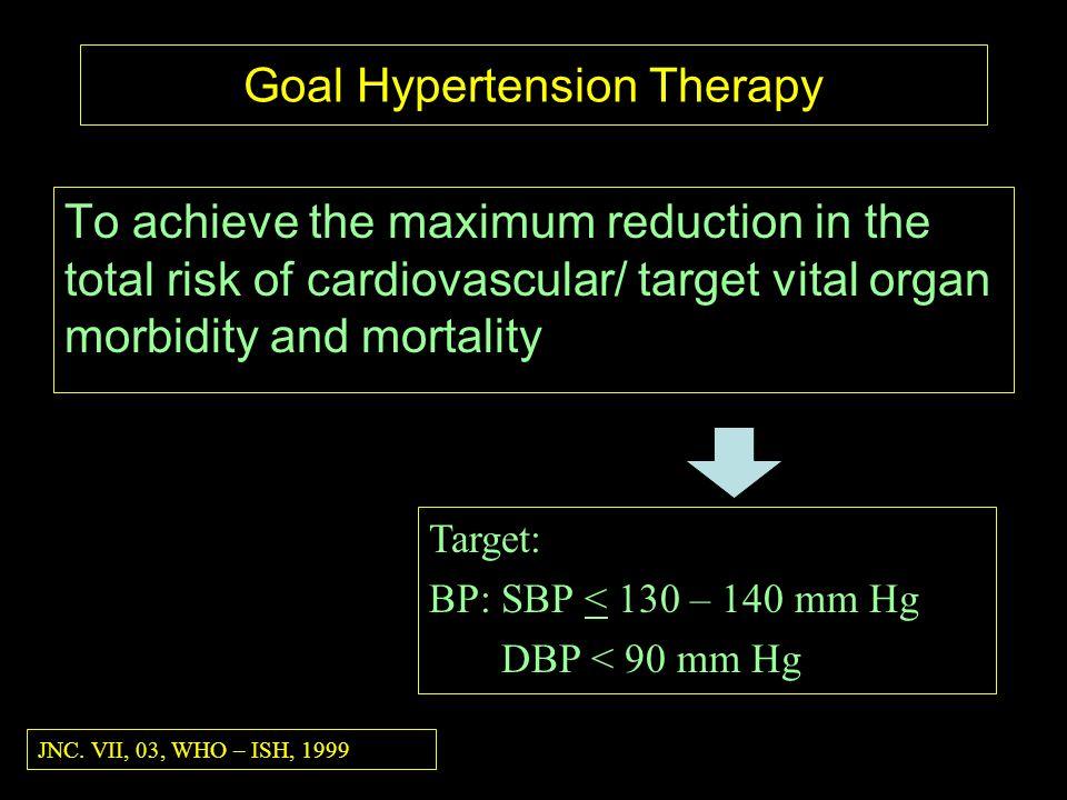 10 Management Strategy Assessed The Patient Risk Profile Blood Pressure (mm Hg) Risk Factors & Disease History Grade I (mild)Grade II (moderate) Grade III (severe) SBP:140-159160-179> 180 DBP:90-99100-109> 110 I.