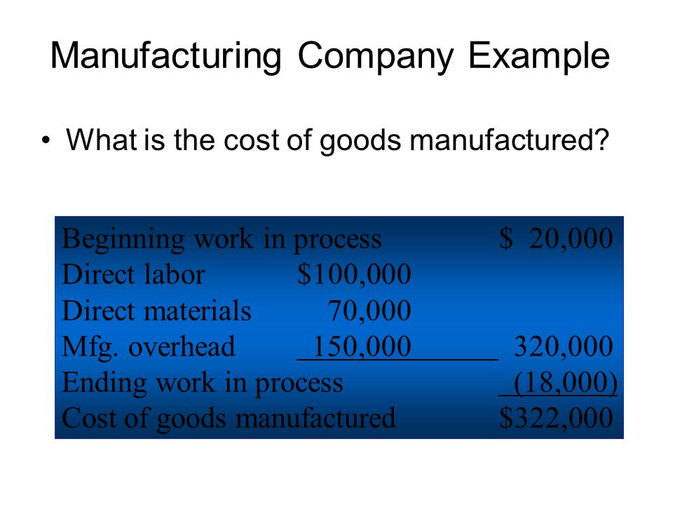 Manufacturing Company Example Kendall Manufacturing Company: Beginning and ending work-in-process inventories were $20,000 and $18,000. Direct materia