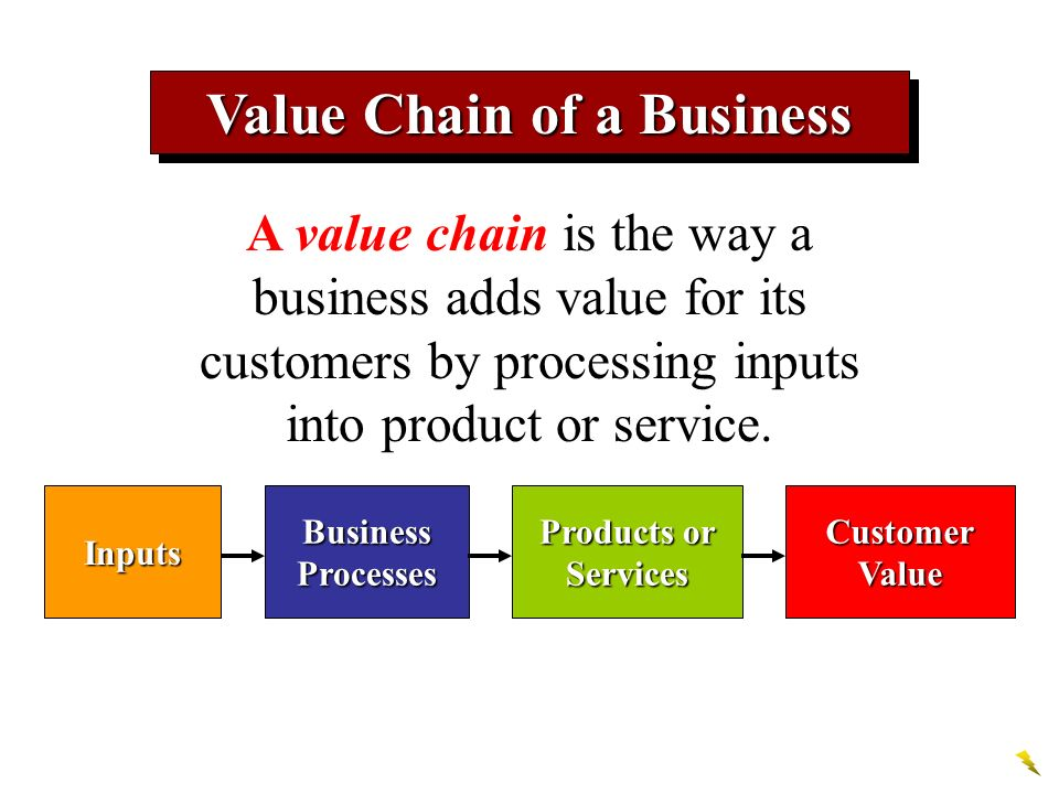 Value Chain of a Business A value chain is the way a business adds value for its customers by processing inputs into product or service.