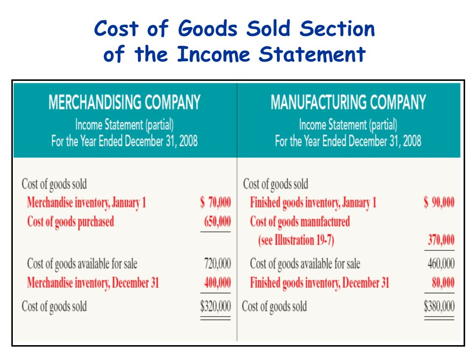 Cost of Goods Sold Components Merchandiser versus Manufacturer LO 5 Explain the difference between a merchandising and a manufacturing income statemen