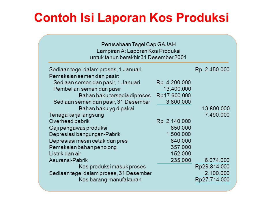 LO 6 Indicate how cost of goods manufactured is determined.
