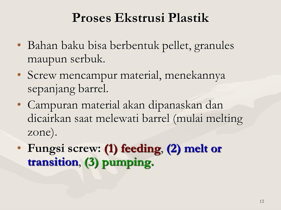 15 Proses Ekstrusi Plastik Bahan baku bisa berbentuk pellet, granules maupun serbuk.Bahan baku bisa berbentuk pellet, granules maupun serbuk. Screw me