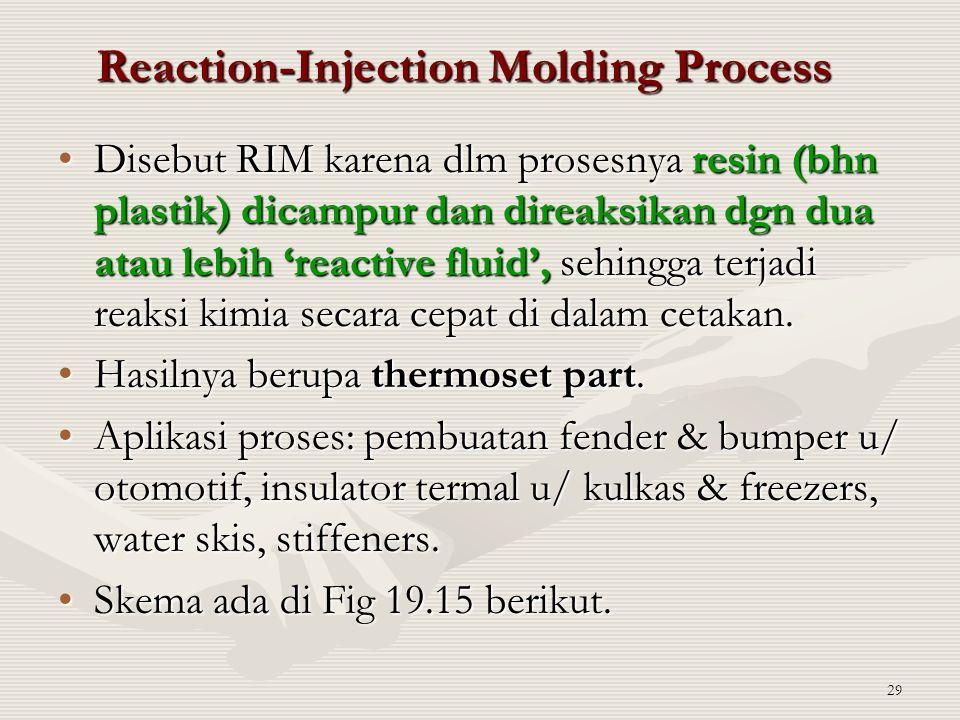 29 Reaction-Injection Molding Process Disebut RIM karena dlm prosesnya resin (bhn plastik) dicampur dan direaksikan dgn dua atau lebih 'reactive fluid