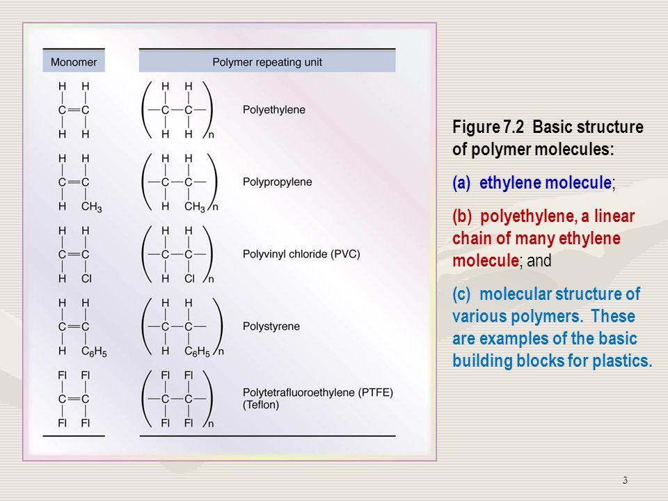44 Vacuum-Bag Forming and Pressure-Bag Forming Figure 19.27 Schematic illustration of (a) vacuum-bag forming, and (b) pressure-bag forming.