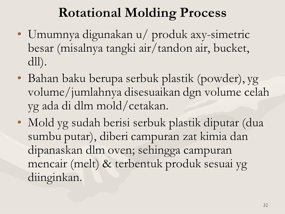 32 Rotational Molding Process Umumnya digunakan u/ produk axy-simetric besar (misalnya tangki air/tandon air, bucket, dll).Umumnya digunakan u/ produk