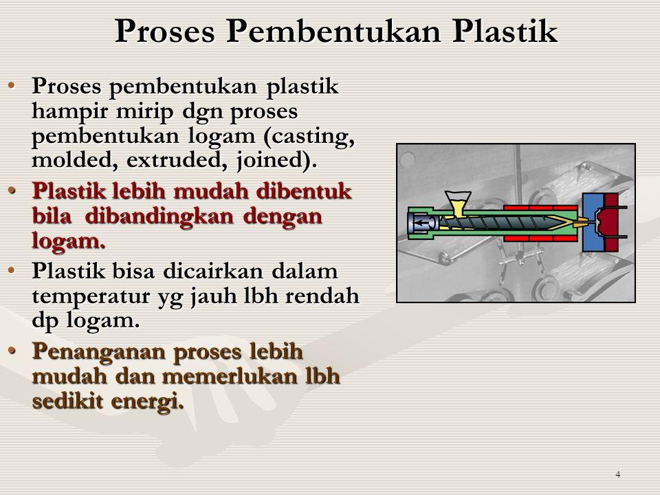4 Proses Pembentukan Plastik Proses pembentukan plastik hampir mirip dgn proses pembentukan logam (casting, molded, extruded, joined).Proses pembentuk