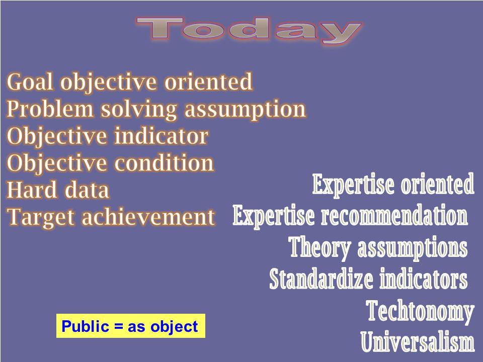 Public = as object