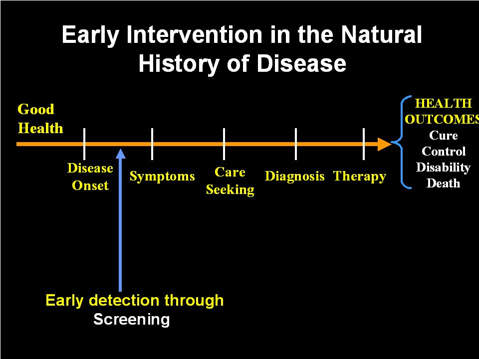 Early Intervention in the Natural History of Disease HEALTH OUTCOMES Cure Control Disability Death Disease Onset SymptomsDiagnosisTherapy Care Seekin g Good Health Early detection through Screening