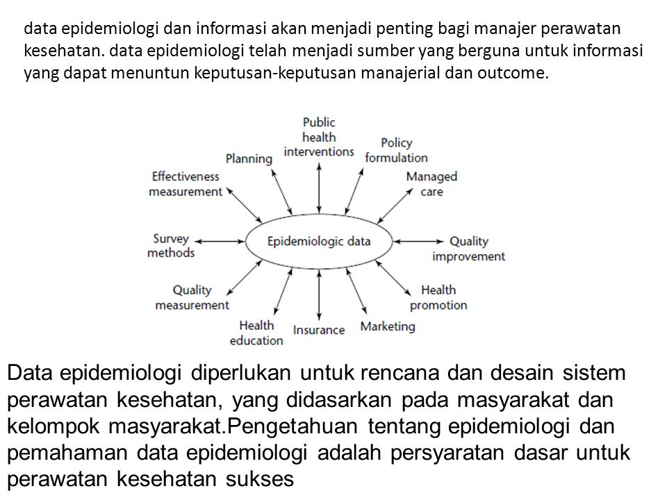 data epidemiologi dan informasi akan menjadi penting bagi manajer perawatan kesehatan. data epidemiologi telah menjadi sumber yang berguna untuk infor