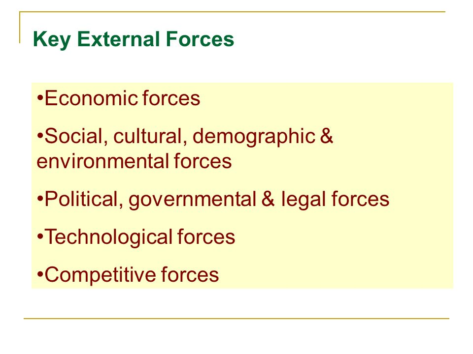 Key External Forces Economic forces Social, cultural, demographic & environmental forces Political, governmental & legal forces Technological forces C