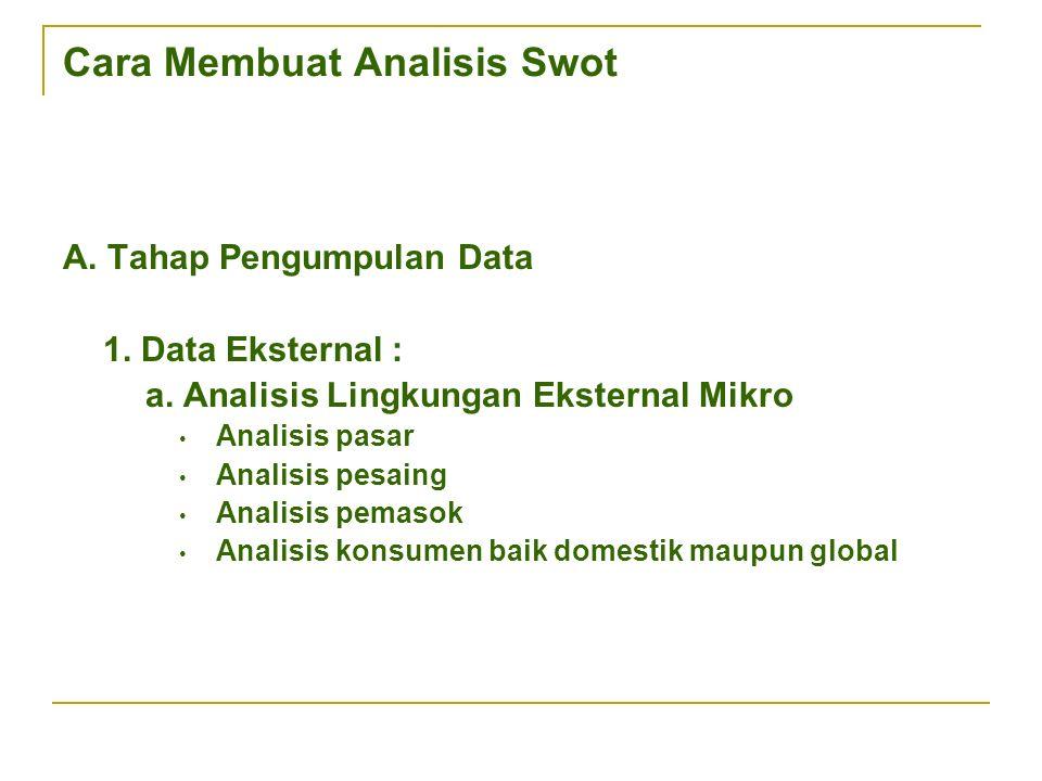 Cara Membuat Analisis Swot A. Tahap Pengumpulan Data 1. Data Eksternal : a. Analisis Lingkungan Eksternal Mikro Analisis pasar Analisis pesaing Analis