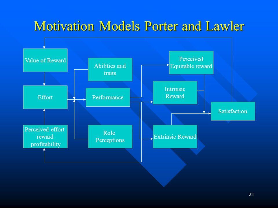 21 Motivation Models Porter and Lawler Value of Reward Effort Perceived effort reward profitability Abilities and traits Satisfaction Role Perceptions Intrinsic Reward Perceived Equitable reward Extrinsic Reward Performance