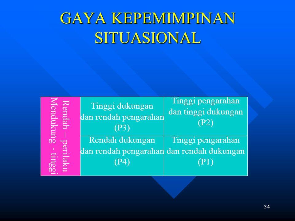 34 GAYA KEPEMIMPINAN SITUASIONAL Tinggi dukungan dan rendah pengarahan (P3) Tinggi pengarahan dan tinggi dukungan (P2) Rendah dukungan dan rendah peng