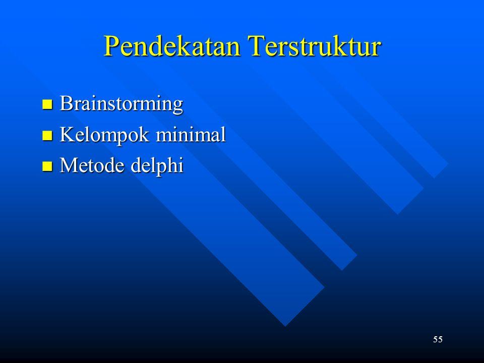 55 Pendekatan Terstruktur Brainstorming Brainstorming Kelompok minimal Kelompok minimal Metode delphi Metode delphi