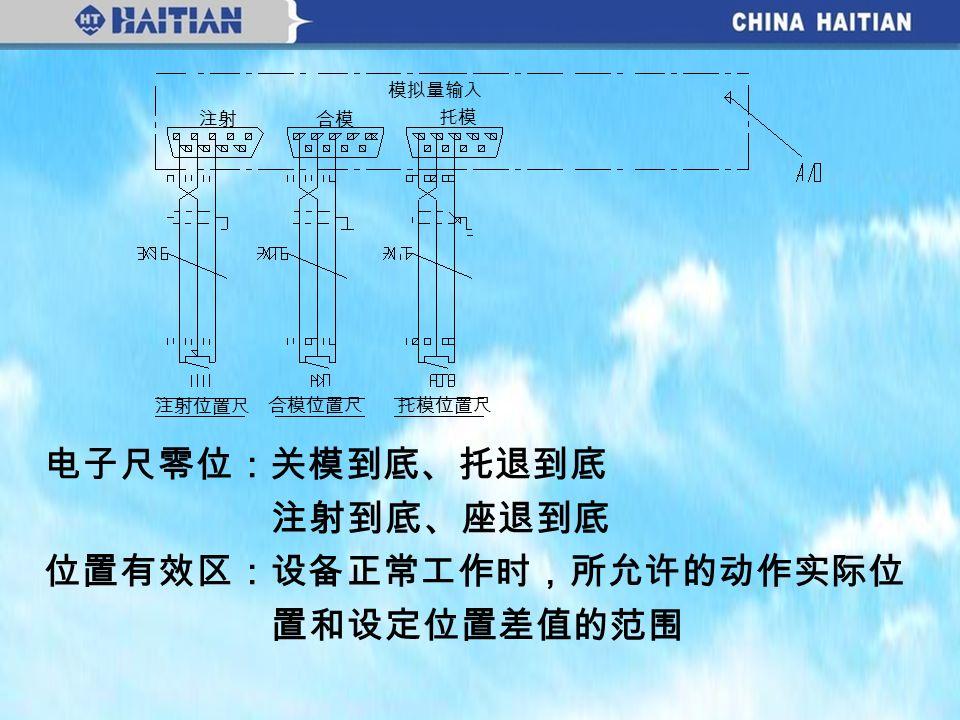 IO 板:数字量输入输出 PB 板:数字量输入 公共点 HCOM 近接开关 NPN PC 板:数字量输出 公共点 H24V 功率放大、隔离