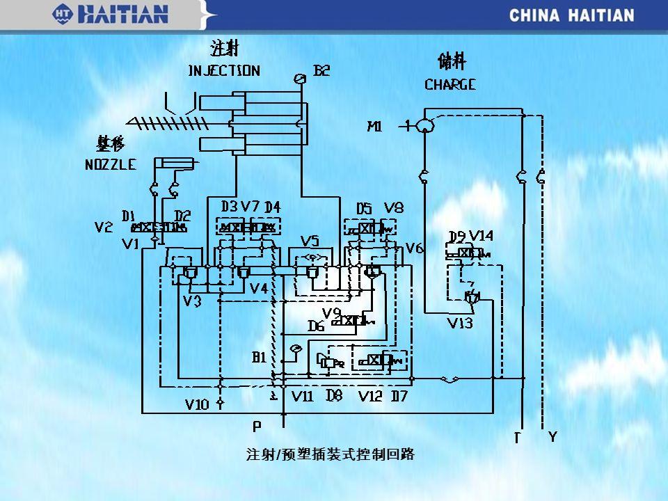 注射 / 预塑滑阀式控制回路图