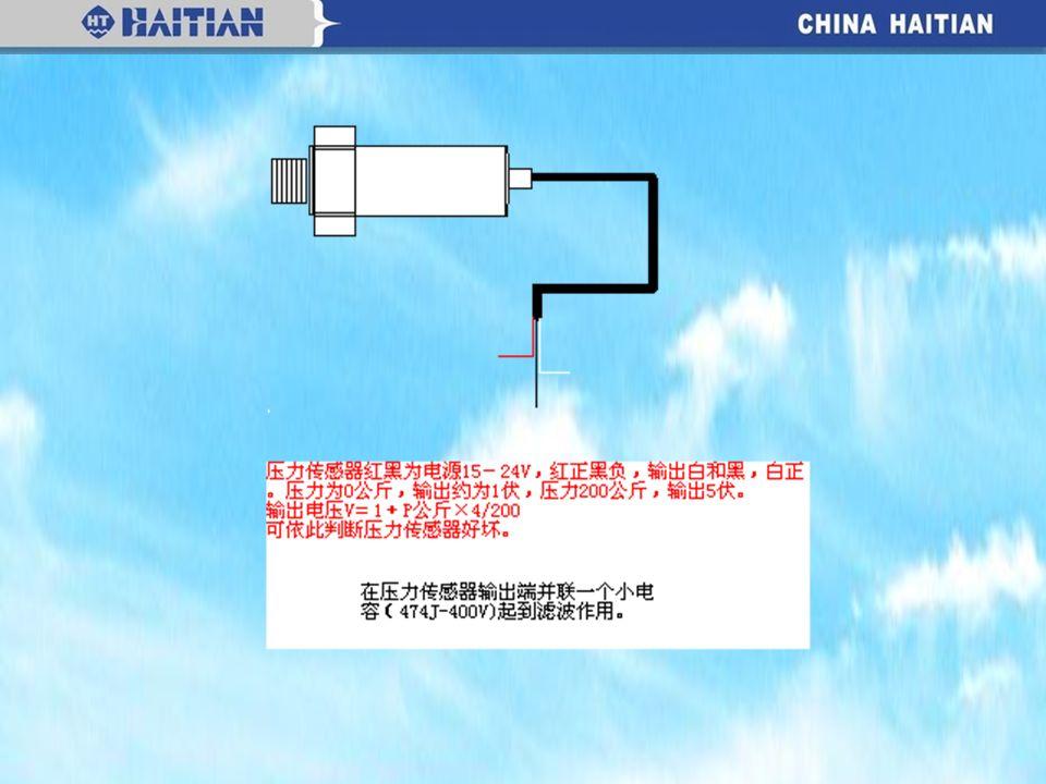 上 位 机 (电脑 + 闭 环控制卡) 驱动器 传感器 负载 伺服电机 编码器 伺服系统的应用图
