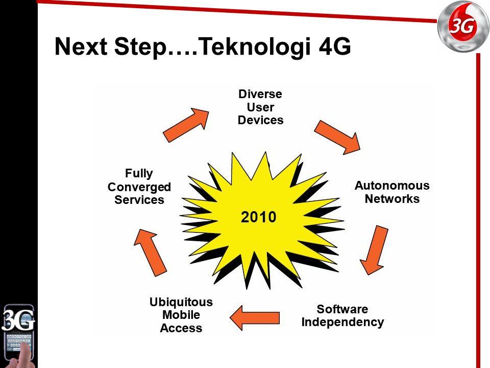 Next Step….Teknologi 4G