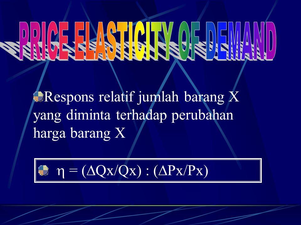 Respons relatif jumlah barang X yang diminta terhadap perubahan harga barang X  = (  Qx/Qx) : (  Px/Px)