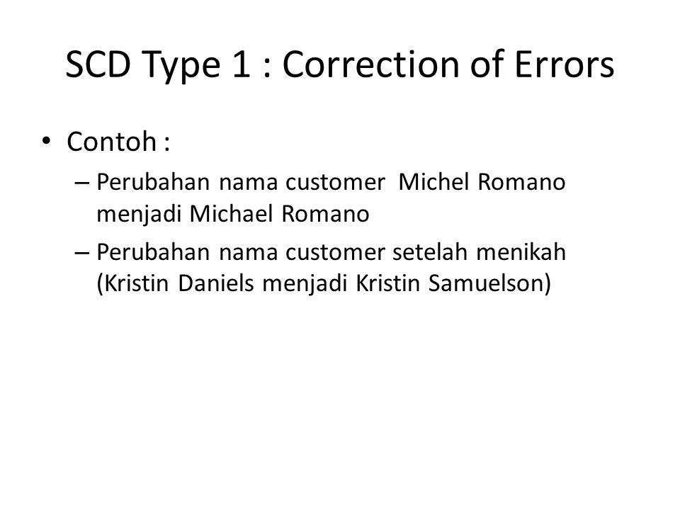SCD Type 1 : Correction of Errors Contoh : – Perubahan nama customer Michel Romano menjadi Michael Romano – Perubahan nama customer setelah menikah (Kristin Daniels menjadi Kristin Samuelson)