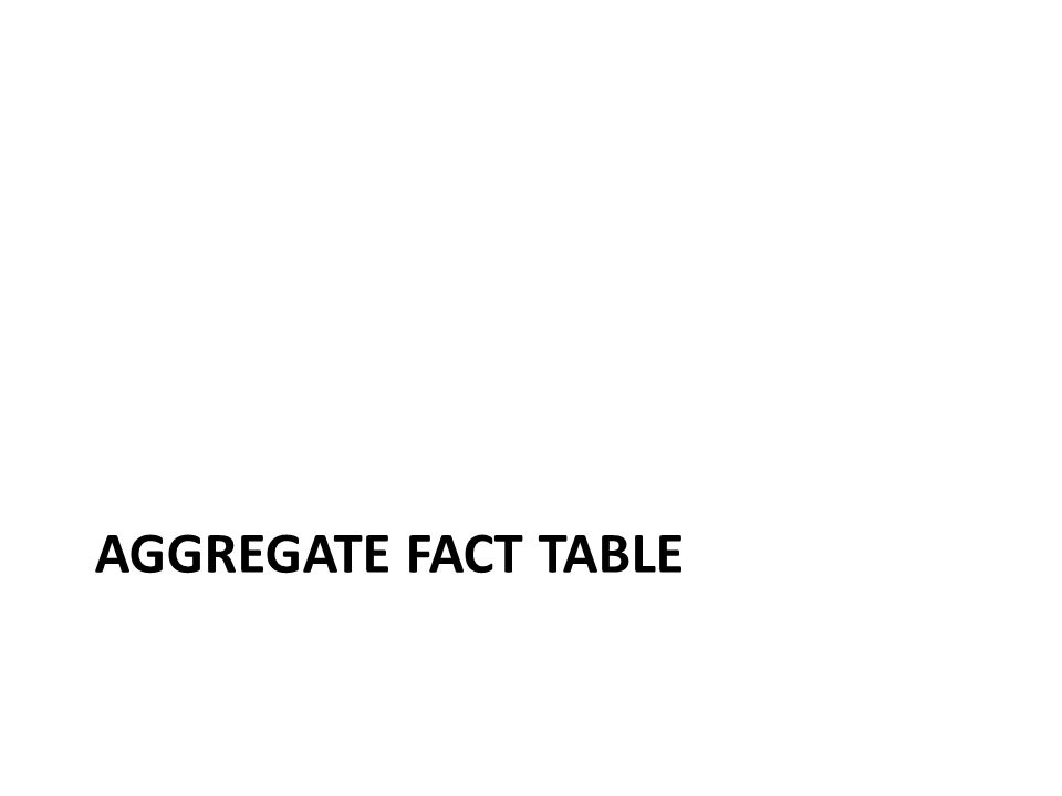 AGGREGATE FACT TABLE