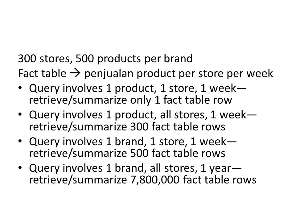 300 stores, 500 products per brand Fact table  penjualan product per store per week Query involves 1 product, 1 store, 1 week— retrieve/summarize onl