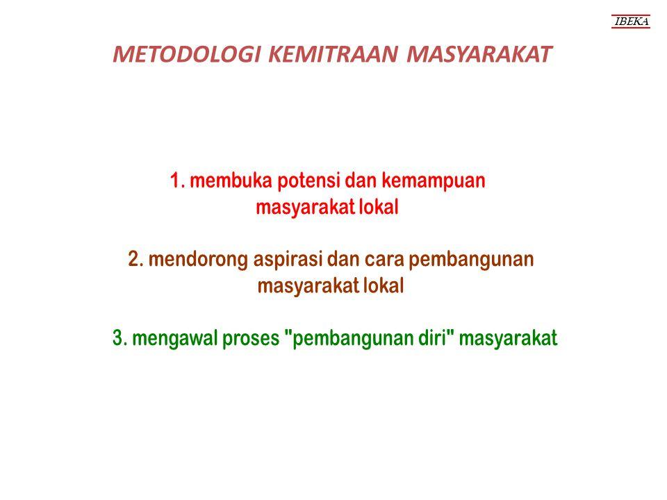 METODOLOGI KEMITRAAN MASYARAKAT IBEKA