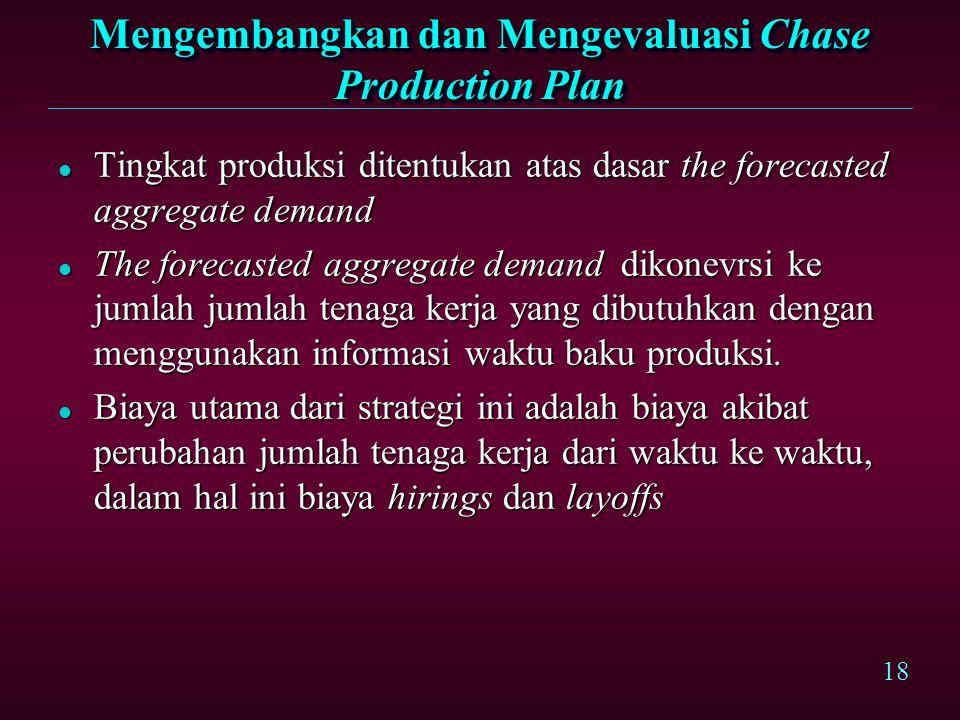 17 Matching Demand Strategy (Chase strategy) l Kapasitas (produksi) pada setiap periode persis sama dengan forecasted aggregate demand l Variasi kapasitas (produksi) dilakukan dengan memvariasikan jumlah tenaga kerja.